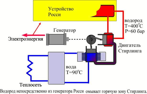 схема управляемого шим генератора на 555 для автомобиля